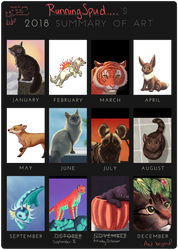 2018 Art Improvement by RunningSpud