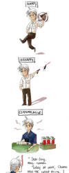 the many moods of Akagi by kmyu