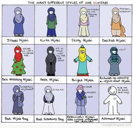 Hijabi Styles by mcpagal