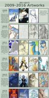 2009-17 Improvement Meme by Aki-rain