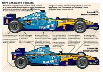 Renault F1 2005 by CRCavazos