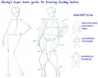 Chubby Lady cheat sheet by Candy2021