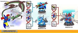 DWC Blaskmon xros chart by Skyegojira