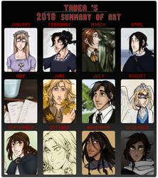 2018 Summary of Art by TabeaBD