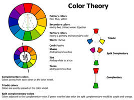 Color Theory by mandiexx