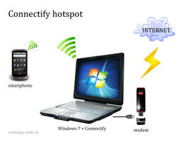 Windows 7 + Connectify concept by wheeqo