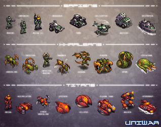 Uniwar Units by LaNiMaL