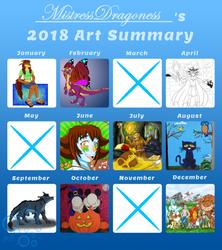 Summary of Art 2018 by MistressDragoness