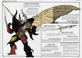 zxtole, anatomy by alkan009