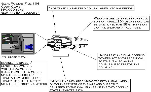 Kiowa Warship Details by GratefulReflex on DeviantArt