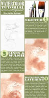 Watercolor Tutorial by golden-quince