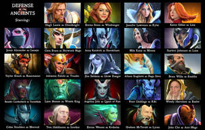 Dota2 - The Movie by PrinceChartreuse