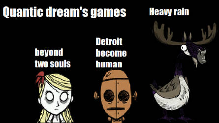 quantic dream's games portrayed in don't starve by zofidragondefoudre