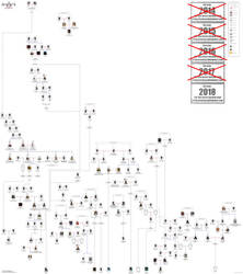 [UPDATED 2018]Assassins Creed Ancestry/Family Tree by UltimateZetya