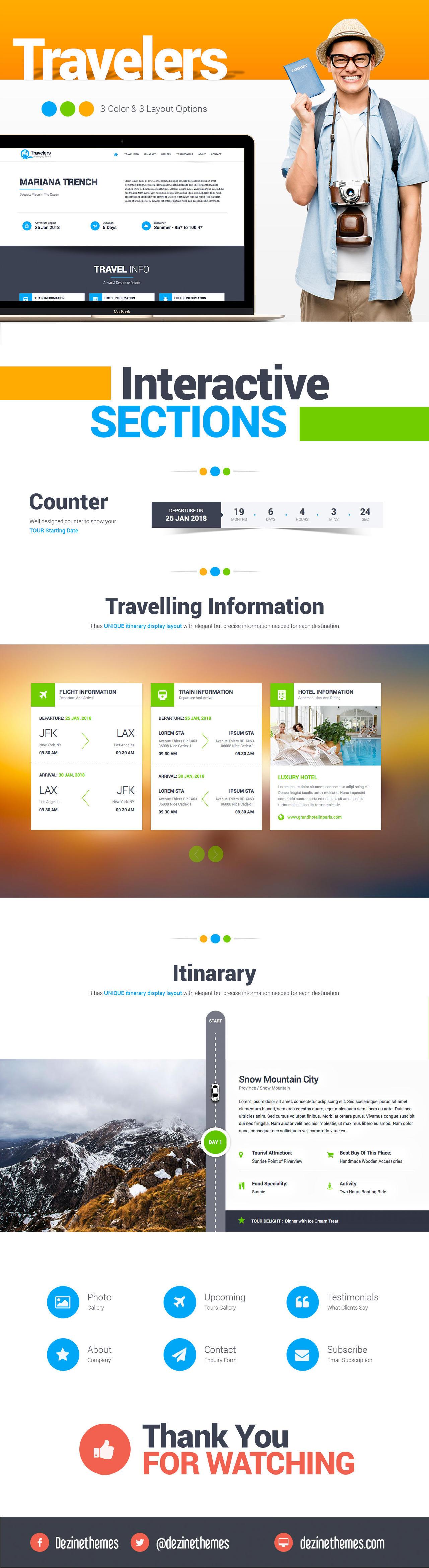 Travelers Landing Page Website by Saptarang