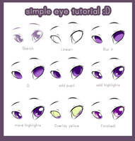 Eye tutorial by SushiiWolf