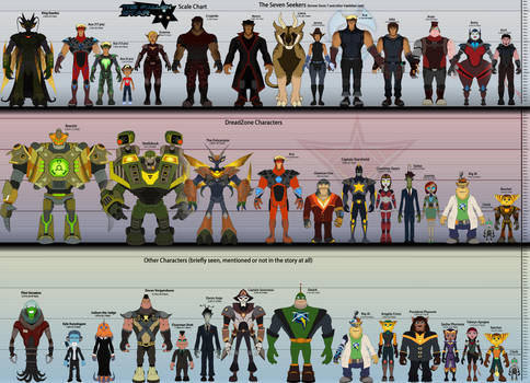 Height Chart - The Fallen Star by Lurking-Leanne