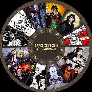 2018 Summary of Art by Grace-Zed
