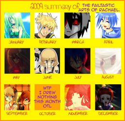 What the hell happened in 2009 by rruss23