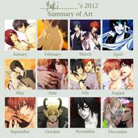 Art summary 2012 by yuki-k