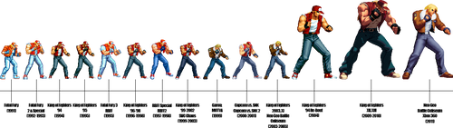 Terry Bogard Throughout the Ages by SuperpanArts