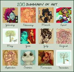 2010 summary by StressedJenny