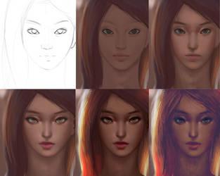 Process by Tony31892