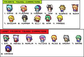 Touhou Rankings -May 2010- by KitsuneEXE