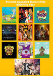 Favorite Animated Shows of the 2000's by RaccoonBroVA