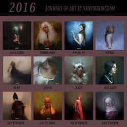 2016 Summary by  vampirekingdom by vampirekingdom