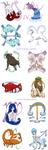 Zodiac Signs Set by Dezfezable