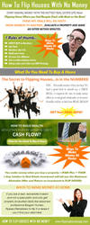 What Do You Need To Buy A House by CashFlowAnalysis