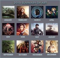 2013 Summary of Art by Isriana