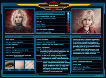 Character Sheet: Daenyara by Isriana