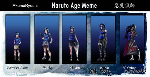 Naruto age meme - Charlotte by AkumaRyoshi