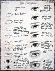 Semi-Realistic Eye Tutorial by AkumaRyoshi