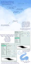 Quick Cloud Tutorial by kaykaykit