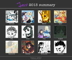 Summary 2013 by JessicaKKowton