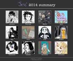 Summary 2014 by JessicaKKowton