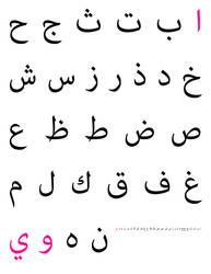 Arabic Alphabet by sternradio7