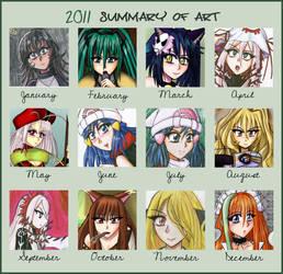 2011 summary by krow000666