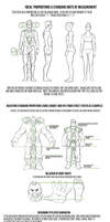 Simple guide to design stylized character by mannequin-atelier