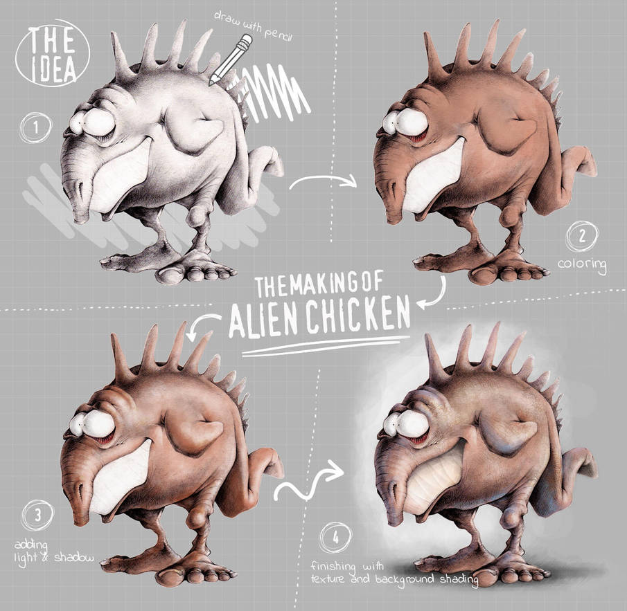 The creation of Alien chicken by stpp