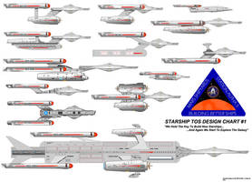 Starship TOS Design Chart by SR71ABCD