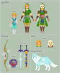 LoZ - Luke Reference by theRainbowOverlord