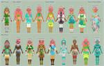 LoZ - Rinku Wardrobe Project by theRainbowOverlord