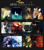 Summary of Art 2016 by Tikrekins