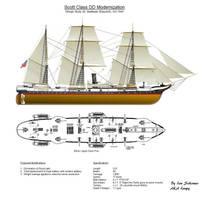 Scott Class Conversion by Loupy59
