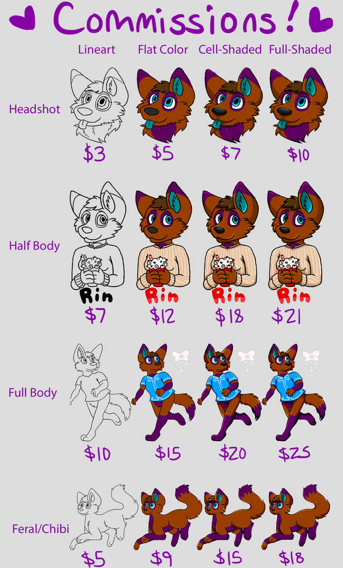 Updated Commission Prices 2019 by VixessRin