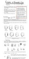 Creating a Character's face - tutorial by ThroughMyThoughts